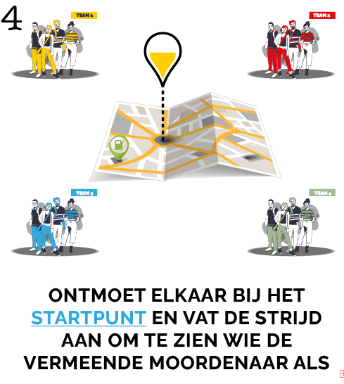 Escape room para empresas. Teambuilding. Paso 4